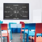 Le SEO : toutes les utilisations résumées sur un tableau d'école.